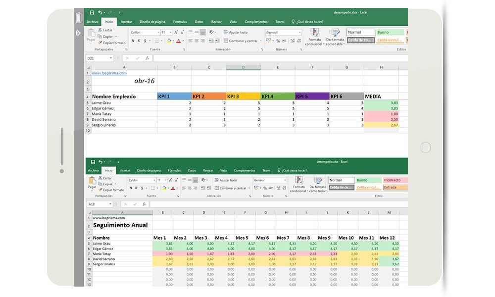 Motivar empleados y mejorar tus KPIs. Guía y Plantilla - Prisma
