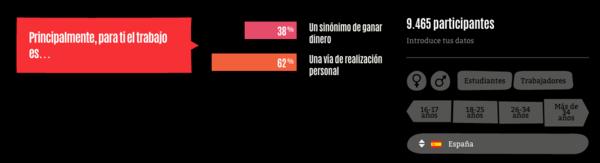 Los-millennials-en-España-estadísticas